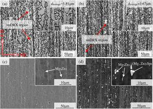 Optical microstructure and SEM micrographs of as-extruded alloys: (a) and (c) ZK60; (b) and (d) ZK60-1Sm.