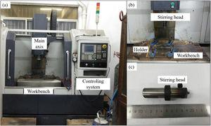 Friction stir processing machine: (a) FSP machine; (b) workbench and (c) stirring head.