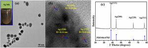 TEM, HR-TEM images (a, b) and XRD patterns (c) of synthesized Ag NPs.