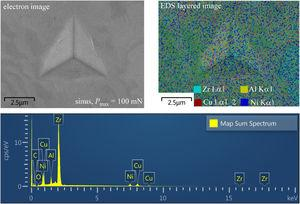 Zr–Cu–Al–Ni alloy: comparison of SEM image with EDS layered image along with EDS spectrum.
