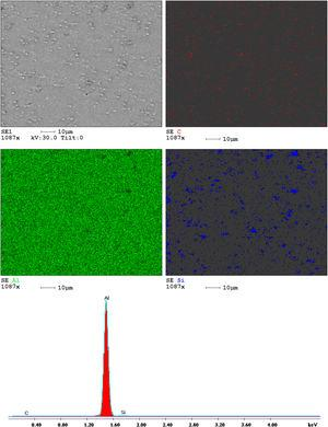 Mapping analysis of Al-4%SiC nanocomposite after 5 cycles.