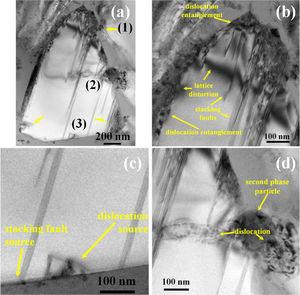 TEM images of stacking faults: (a) bright field image; (b)–(d) are magnification maps of (a) respectively.