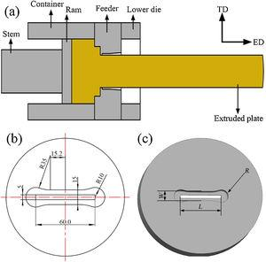 Designed (a) extrusion assembly, (b) upper die, and (c) three-dimensional model of the upper die (unit: mm).