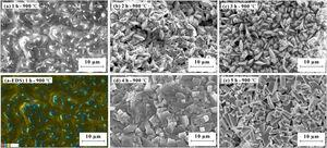 SEM images and EDS mapping of Mo coated with TiB2 oxidised in air at 900°C for different durations.