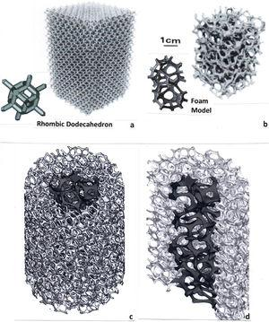 Open-cellular build element model examples and EBM-fabricated mesh (a) and foam (b) samples of Ti-6Al-4V. Inserts in (a and b) show common mesh rhombic dodecahedron and random, open-cellular foam model build elements, respectively. (c and d) Show functional foam CAD models. (d) Shows a cross-section of (c) having inside/outside foam porosities of 83%/56%. From Murr [9].