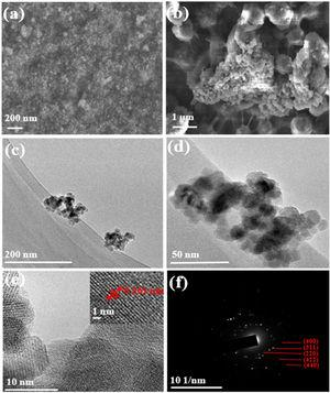 FESEM image of (a) Fe3O4 nanoparticles, (b) Fe3O4@PVDF nanocomposite, (c,d) TEM image of Fe3O4 nanoparticles, (e) HR-TEM image, and (f) SAED pattern of Fe3O4 nanoparticles.