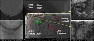 SEM images of CVD-coated cutting tool under dry cutting conditions.