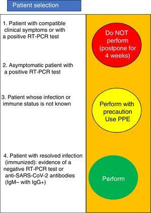 Patient selection for performing neurophysiologic studies according to infection history or immune status in relation to SARS-CoV-2.