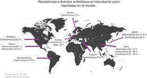 Helicobacter pylori resistance to different antibiotics reported worldwide. The map shows the percentages of Helicobacter pylori resistance to antibiotics in different parts of the world.