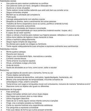 Lista de verificação para prontidão escolar.