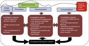 Reference framework.