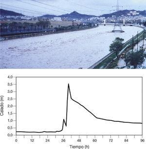Arriba: Foto del flujo de la avenida del 10 de octubre de1994, en dirección desde el fondo hacia el primer plano. El muro de la margen derecha (izda. de la foto) limita con el anillo o cinturón viario de Barcelona (1992). Abajo: Diagrama de niveles de la misma crecida.