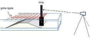 Esquema de la técnica de medición mediante sensor de nivel óptico con una grilla (en rojo) de 1,4cm de lado.