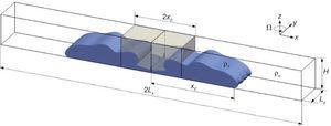 Representación esquemática del fenómeno físico. El dominio de dimensiones 2Lx × Ly × H se encuentra rotando a una velocidad angular Ωz alrededor del eje vertical z que pasa por el centro del dominio. El fluido de densidad r1, en la región rectangular de dimensiones 2x0 × Ly × H (región gris sombreada), se encuentra separado del fluido ambiente de densidad ρ0(ρ1>ρ0). Los dos fluidos se encuentran inicialmente en co-rotación con el dominio. Al comienzo de la simulación el fluido más denso se libera, produciendo un flujo que se propaga principalmente en la dirección x.