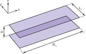 Sección del dominio periódico de dimensiones 2Lx × Ly × H.