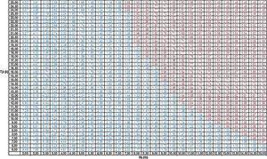 Ejemplo matriz de vulnerabilidad para vuelco.