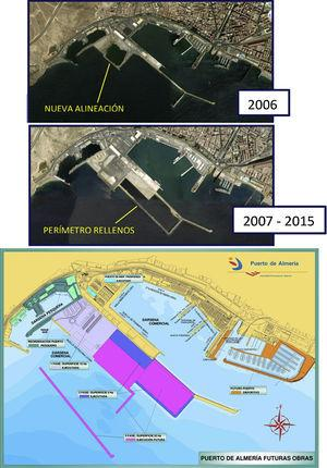 Evolución y planificación puerto de Almería.
