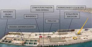 Estado de las obras en mayo 2015. Elementos principales.