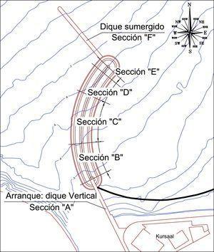 Planta y secciones tipo. Obra del espigón de La Zurriola.