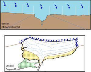 Escala espacial del estudio de inundación. Los puntos azules corresponden a las dinámicas marinas.