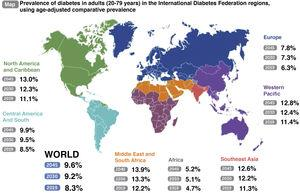 Prevalence of diabetes in adults (20-79 years) in the International Diabetes Federation regions, using age-adjusted comparative prevalence. International Diabetes Federation. IDF Diabetes Atlas, 9th ed. Brussels, Belgium: International Diabetes Federation, 2019. Available in http://www.diabetesatlas.org.