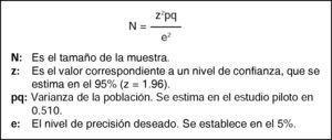 Fórmula para calcular el tamaño de la muestra. Fuente: Hernández-Sayago E. Lower incisor position in different malocclusions and facial patterns. Med Oral Patol Oral Cir Bucal.