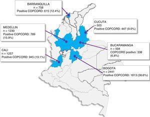 Scheme of positive COPCORD surveyed cities. COPCORD: Community Oriented Program for Control of Rheumatic Diseases.