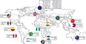 Prevalence of RA in various countries around the world.