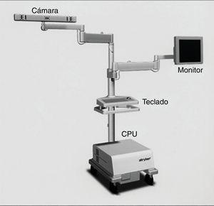 Sistema de navegación utilizado en el estudio.