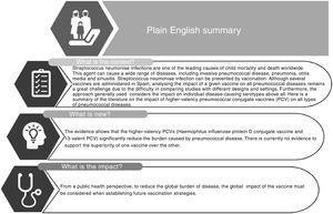 Plain language summary.