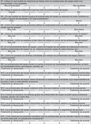 Intensity of Collaboration among Health Professionals Scale.21