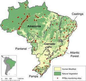 Distribution of biodiversity monitoring sites of the Brazilian Research Program in Biodiversity (PPBio) within the country's six major biomes (gray lines): Amazonia forest, Caatinga xeric shrubland, Cerrado savanna, Pantanal wetland, Atlantic Forest, and Pampa grassland. Human modified landscapes include areas converted to urban, agriculture, cultivated pastures, and forestry uses.
