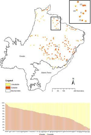Proportion of suitable and unsuitable areas in a 4km-radius of confirmed presences of giant armadillo (Priodontes maximus) in Mato Grosso do Sul, Brazil.