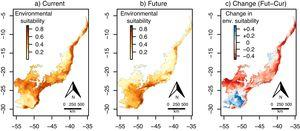 Continuous environmental suitability for Euterpe edulis across the Atlantic Forest. (a) Current suitability; (b) future (2070) suitability; (c) change in suitability (future - current). In (c), positive (blue) and negative (red) values indicate increases and decreases in climatic suitability, respectively. (For interpretation of the references to color in this figure legend, the reader is referred to the web version of this article.)