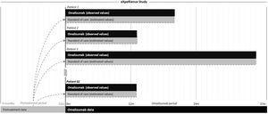 Scheme of pragmatic cost-effectiveness analysis of omalizumanb.