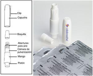 Dispositivo Turbospin® y sus componentes.