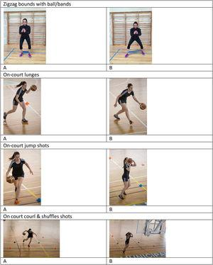 Conservative exercises for femoroacetabular impingement in professional basketball on pre-game.