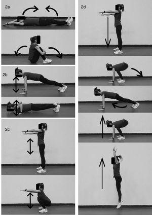Exercises included in the Muscular Fitness Test. (a) Hip flexo-extensions (sit-ups); (b) Push-ups; (c) Deep squats; (d) Burpees.