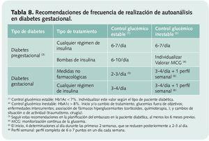 Glicemia para diabeticos tipo 2
