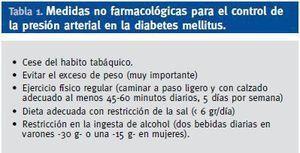 tabla de control de dieta para diabetes