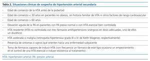 causas de hta pdf