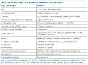hipertension through sistemica primaria y secundaria pdf